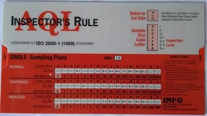 AQL Rule ISO 2859-1 English